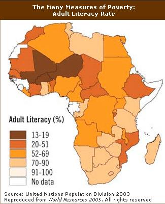 Adult literacy rate in Africa