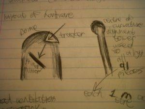 SALT talk - image 1 from notebook: structure of SALT