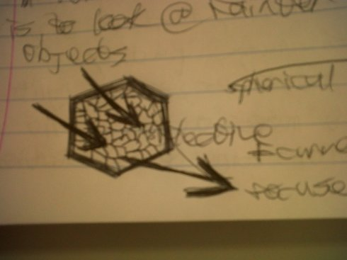 SALT talk - image 2 from notebook: spherical primary mirror
